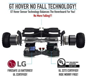 GT Hover No-fall technology