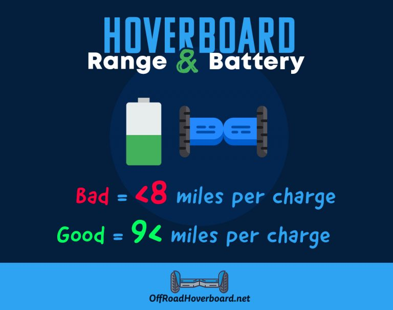 Hoverboard range and battery infographic